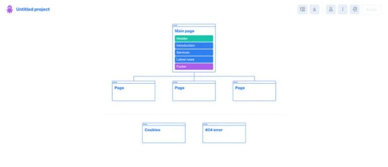 ایجاد وب سایت های موفق