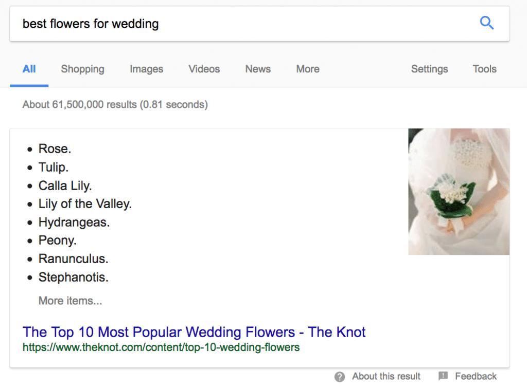 Google Rich Results