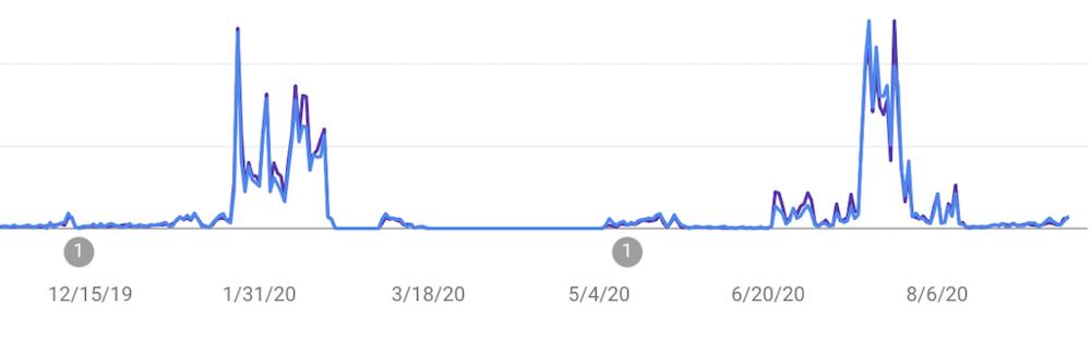 google discover چیست ؟